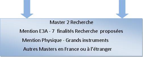 Master 2 Recherche
